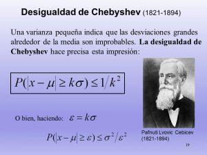 Teorema de Chebyshev y desigualdad explicación