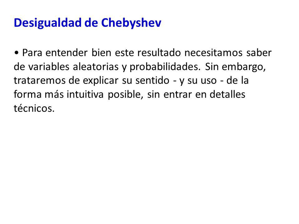 Teorema de Chebyshev y desigualdad