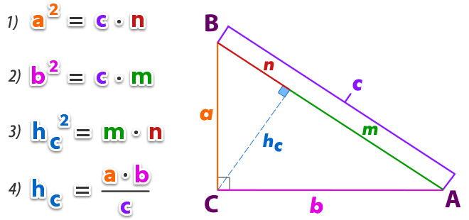 Teorema de Euclides