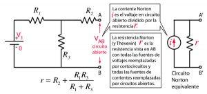 Teorema de Norton