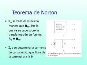 Teorema de Norton ejemplos