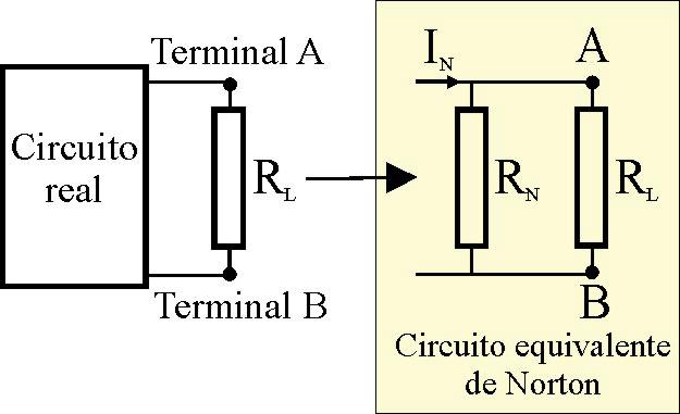 Teorema de Norton explicación