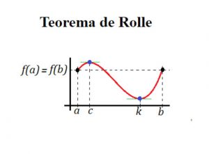 Teorema de rolle qué dice