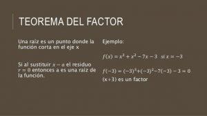 Teorema del factor ejemplo