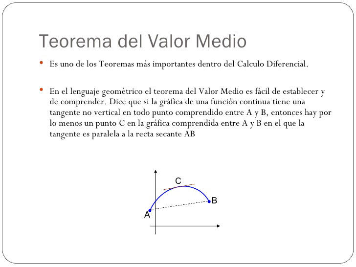 teorema de valor medio en qué consiste