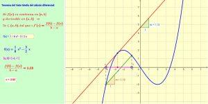 teorema de valor medio explicación