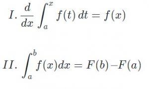 Teorema fundamental del cálculo integral