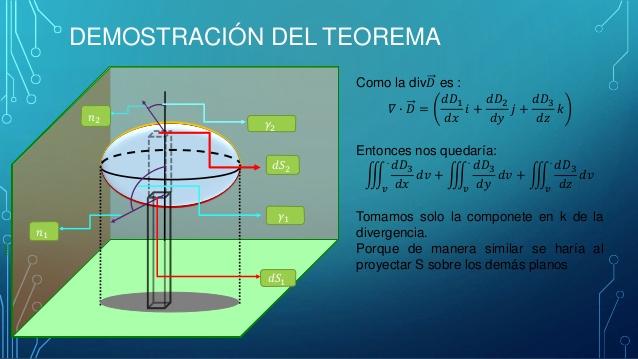 Teorema de la divergencia