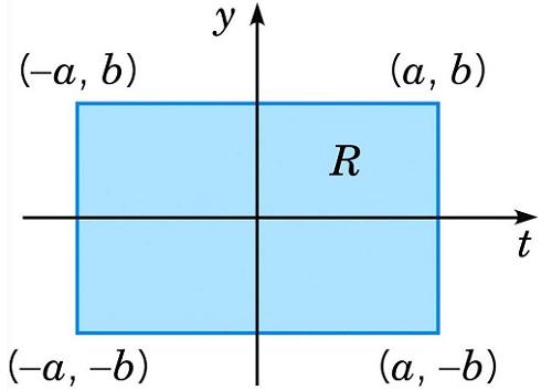 Teorema de existencia