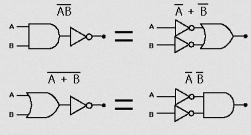 teorema de Morgan