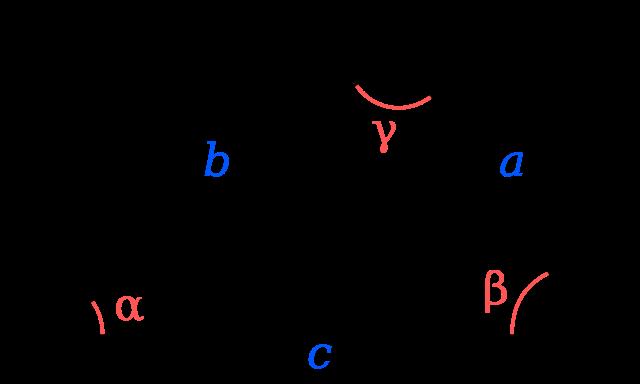 Teorema de Herón
