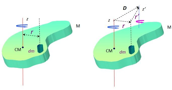Teorema-de-steiner