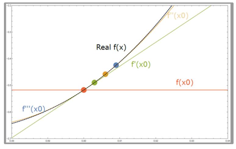 ejemplo del teorema