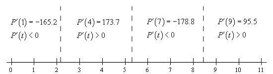 explicación de derivadas