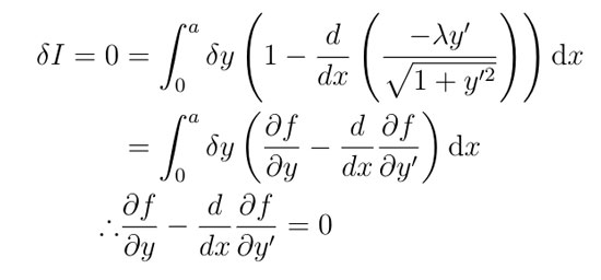 que son las derivadas