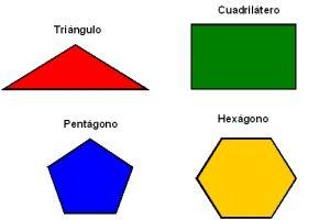 Propiedad de los polígonos