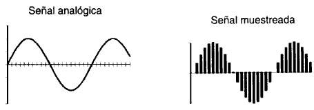 explicación del teorema de muestreo